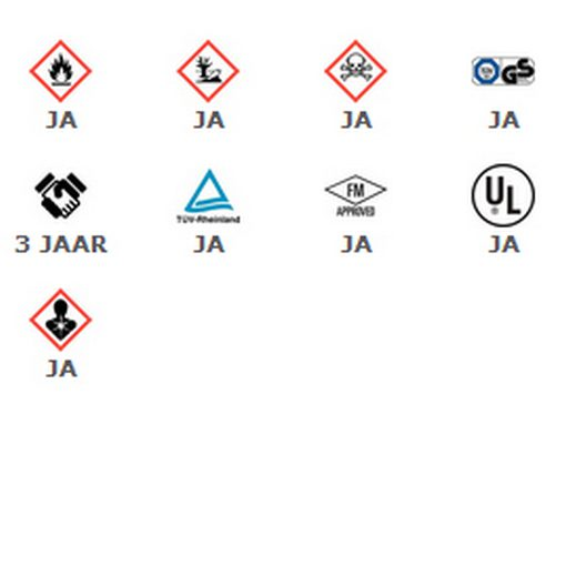 pictogrammen veiligheidskan