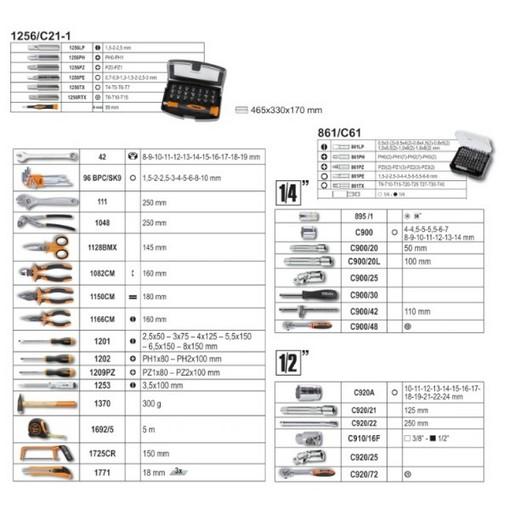 schematisch overzicht van de inhoud van gereedschapskoffer beta easy 163 delig